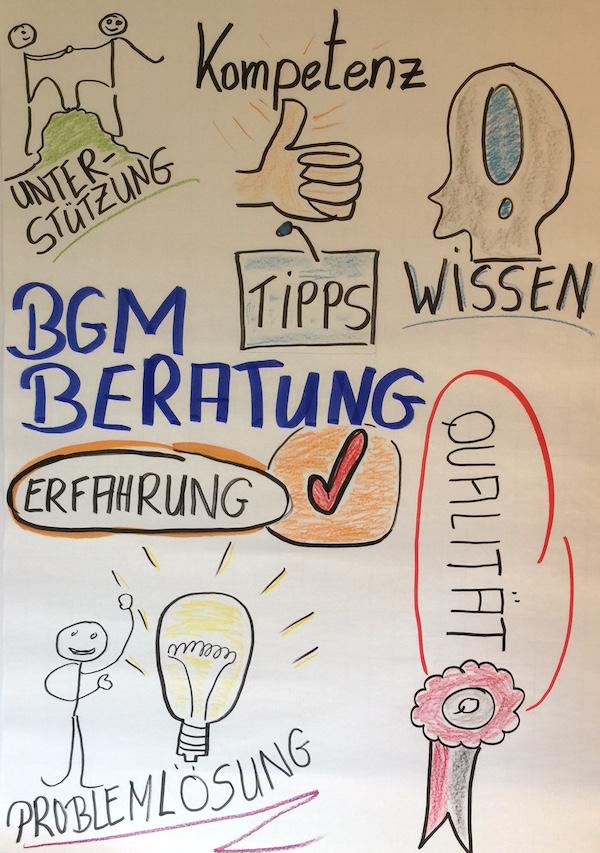 BGM_Beratung